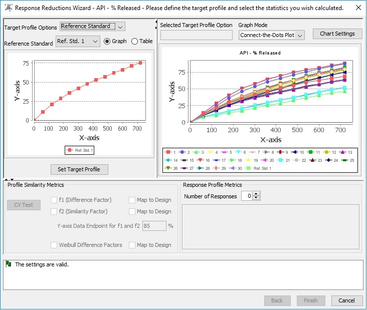 Fusion QbD Product Development Time Series Data Processing