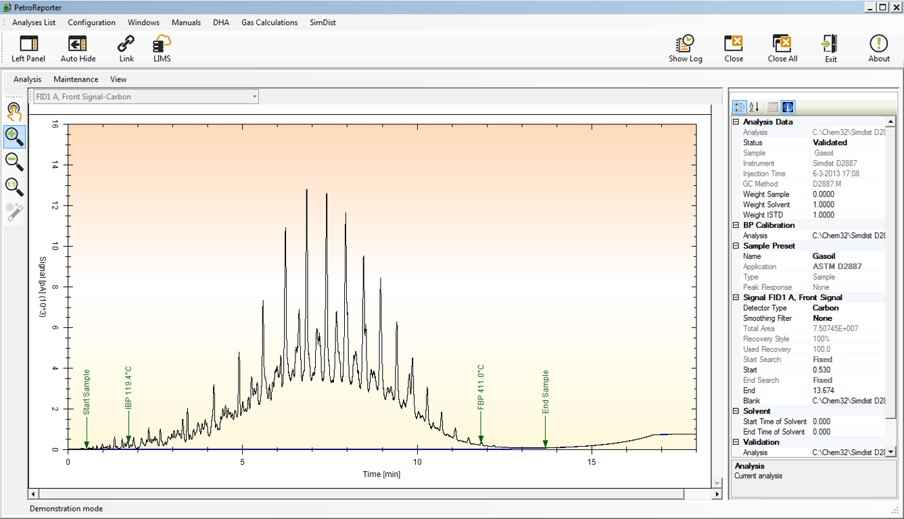 Simulated Distillation